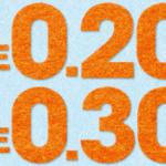 イオン銀行【定期預金の金利UPキャンペーンには】コレを持って参戦しよう!