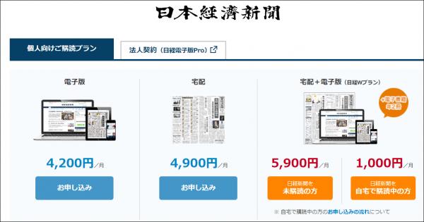 日経新聞 電子版 無料 方法